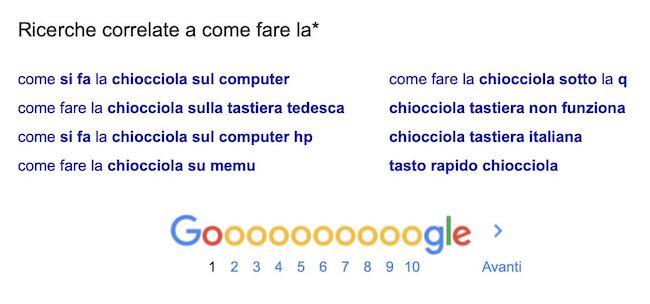 Google Ricerche Correlate